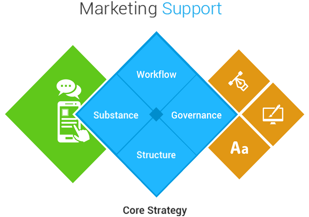 marketing-support-graphic