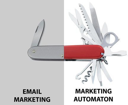 Marketing Automation over Email Marketing
