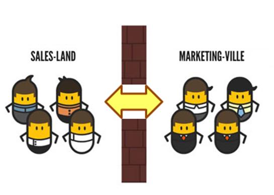 salesland and marketingville