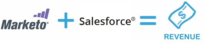 Marketo and Salesforce Integration