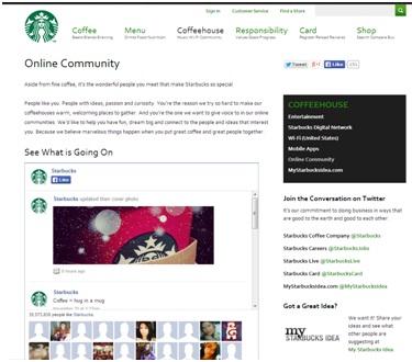 Customer Network Communities