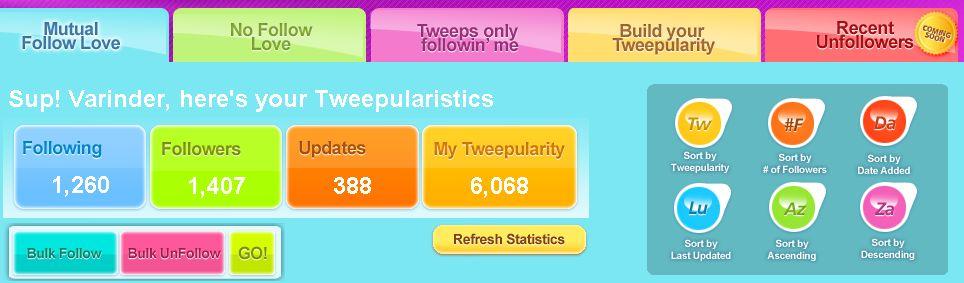 Twitter Analysis Tools Tweepular