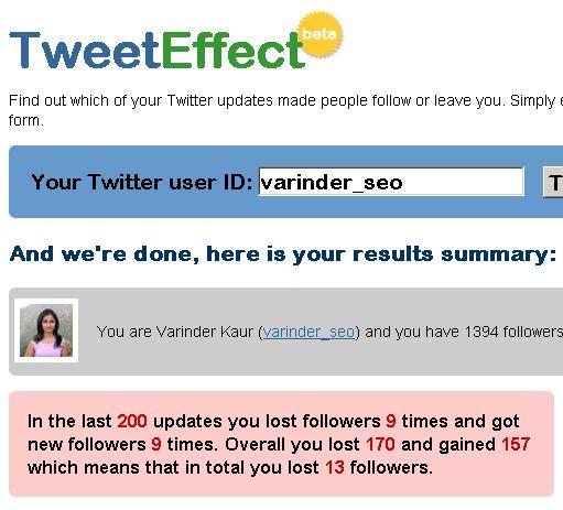 Twitter Analysis Tools TweetEffect