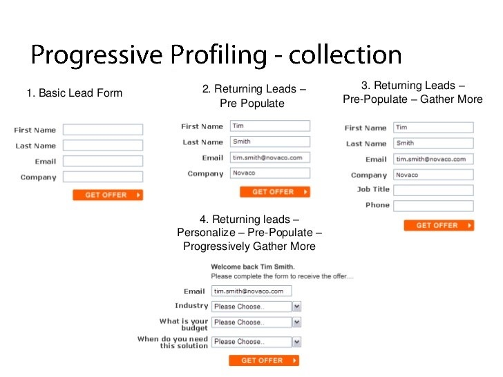 Progressive Profiling Collection