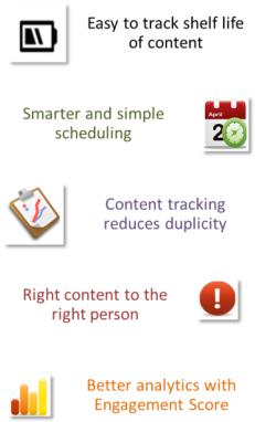 Smart-streams-features