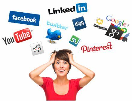 Social Customer Experience