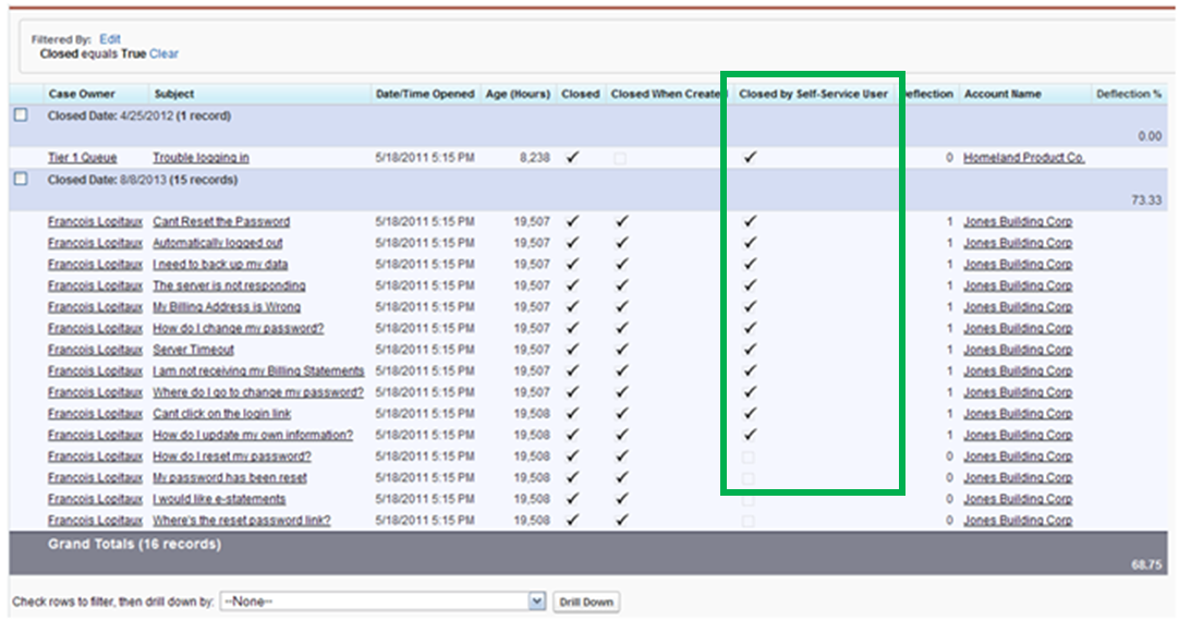 Increasing Case Deflection in Service Cloud to Reduce