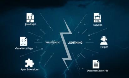 Lightning vs Visualforce