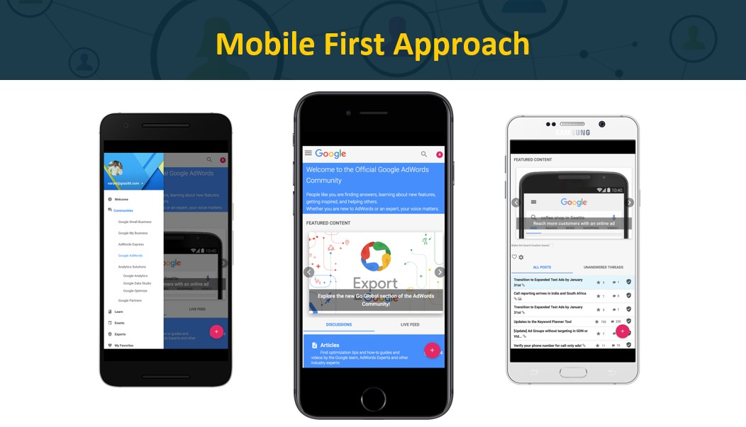 Mobile 1st Approach