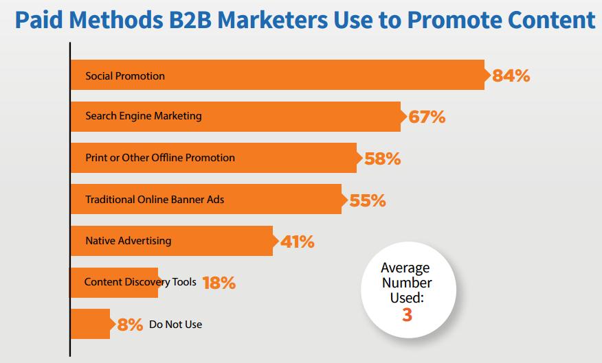 Promotion modes