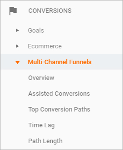 Multi-Channels feature in Google Analytics