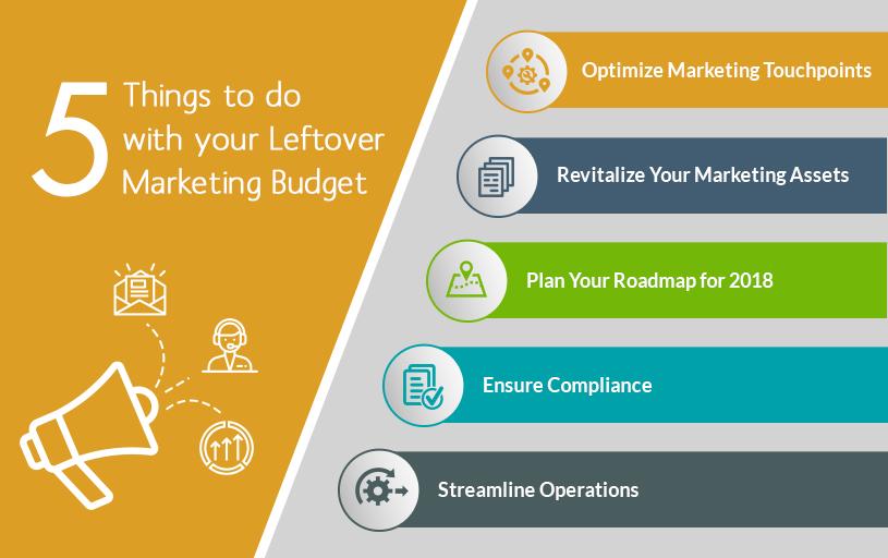 Leftover marketing budget
