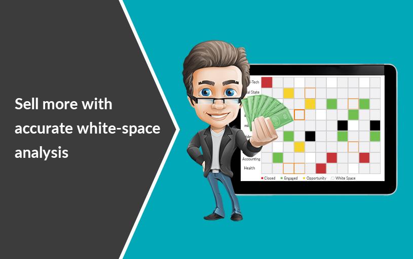 White Space analysis