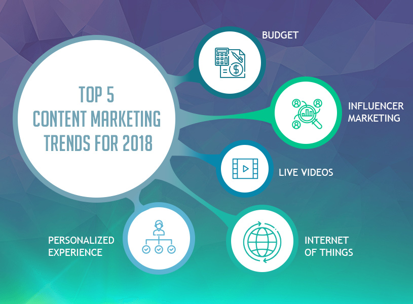 Top 5 Content Marketing Trends for 2018