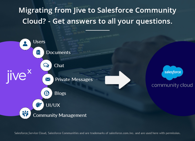 Migrating From Jive to Salesforce Community Cloud? Get Answers to All Your Questions