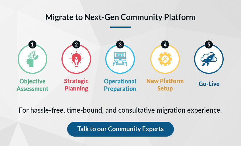 need help migrating your jive powered community to salesforce community cloud our experts are ready to help you contact us