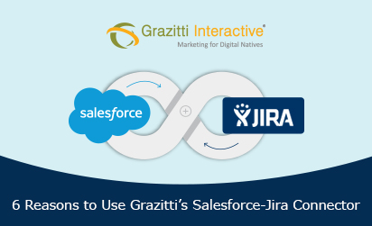 6 Reasons to Use Grazitti's Salesforce-Jira Connector