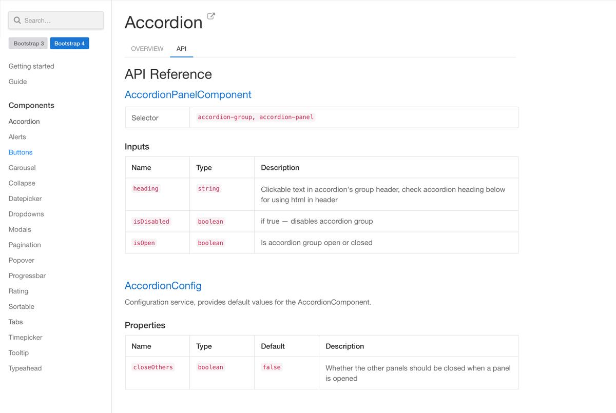 NGX Bootstrap - Angular Component Library