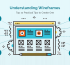 Understanding Wireframes - Top 10 Practical T
