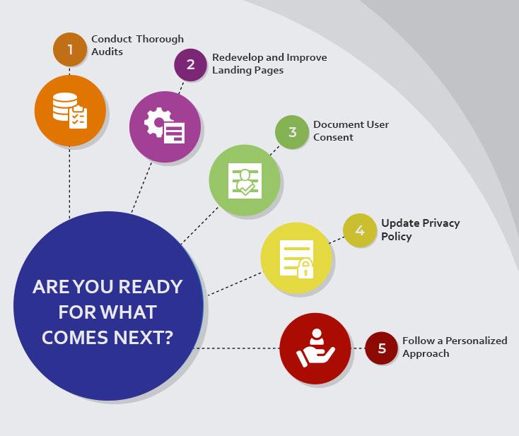Email Marketing Blog Image32