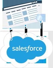 Salesforce QA and Testing Services | Grazitti Interactive