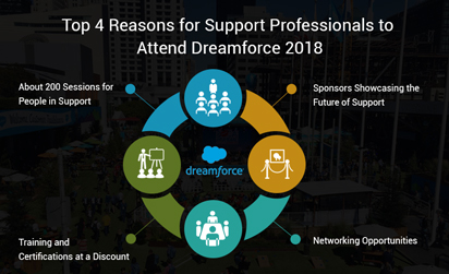 Why people in support should attend Dreamforce 2018