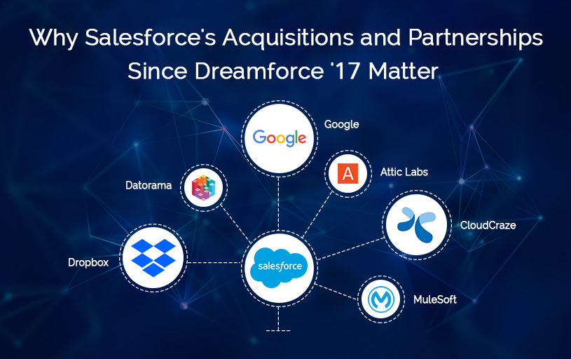Why Salesforce's Acquisitions and Partnerships Since Dreamforce '17 Matter