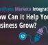 WordPress Marketo Integration: How Can It Hel