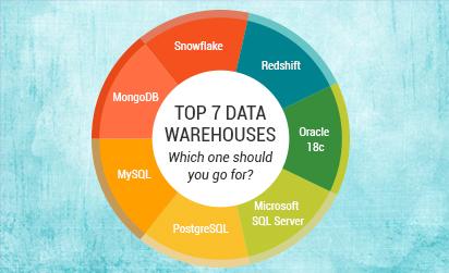 Top 7 Data Warehouse Tools