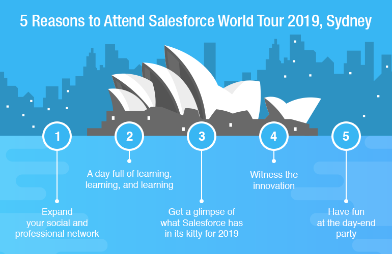 5 Reasons to Attend Salesforce World Tour 2019, Sydney