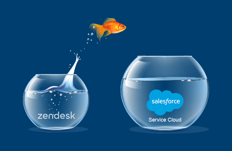 Swiftly Migrate from Zendesk to Salesforce Service Cloud – Story of a Unified Analytics Platform Provider
