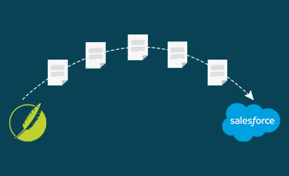 How to Migrate Your Content from MadCap Flare to Salesforce Knowledge Easily