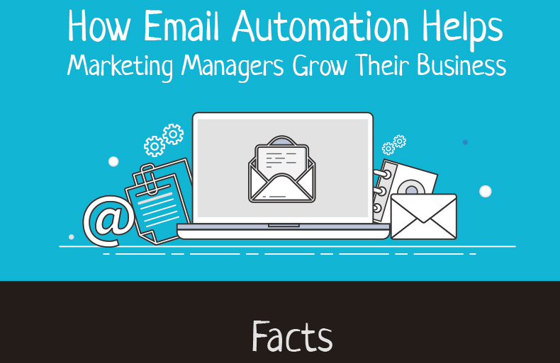 How Email Automation Helps Marketing Man...