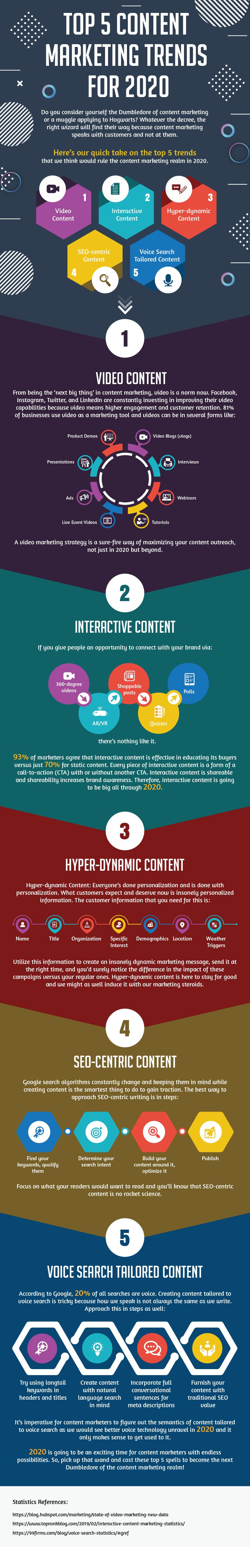 Top 5 Content Trends JPEG
