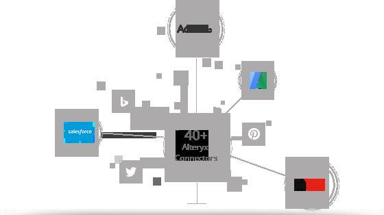 Alteryx Connectors
