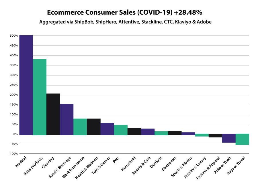 """eCommerce""/"