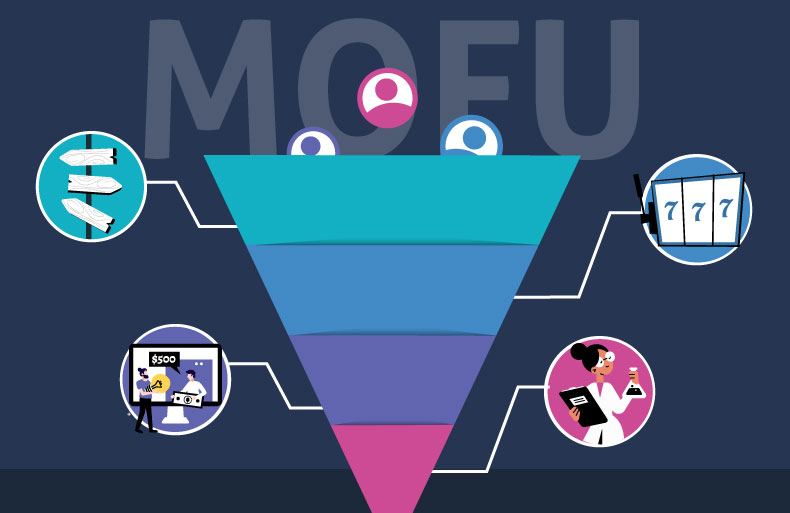 How to Ace Demand Generation with MOFU