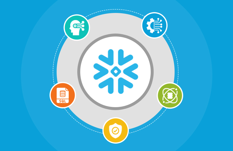SnowFlake: A Clean and Fresh Approach to Cloud Data Warehousing