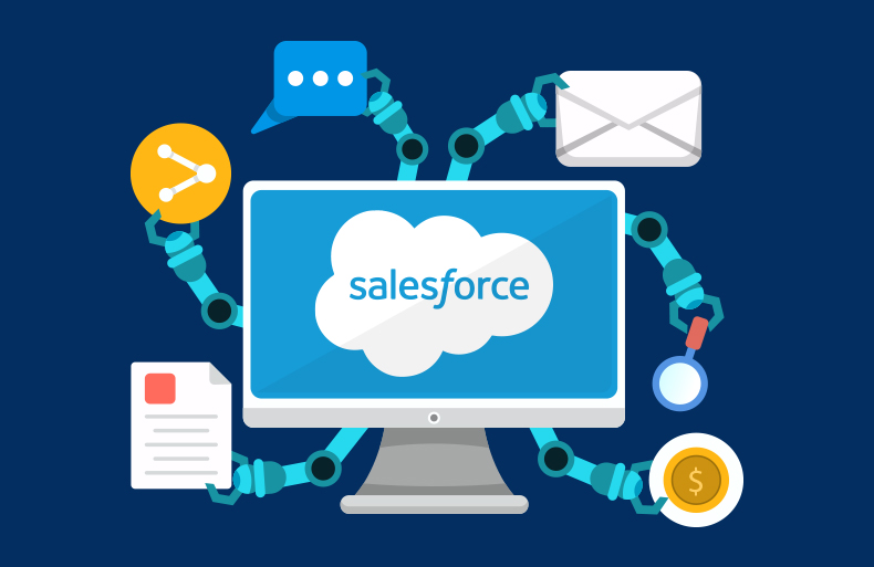 Salesforce Automation – The Midas Touch For Every Business