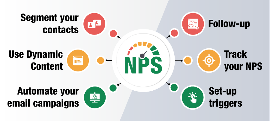NPS-blog-image