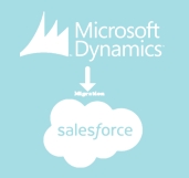 MS Dynamics to Salesforce Migration