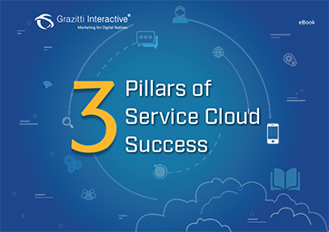 Three Pillars of Service Cloud<sup>®</sup> Success