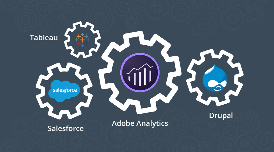 Adobe Analytics with other platforms