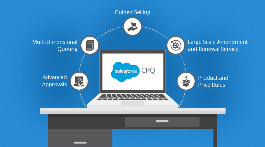 5 Key Elements to Maximize the Utility of Your Salesforce CPQ Instance