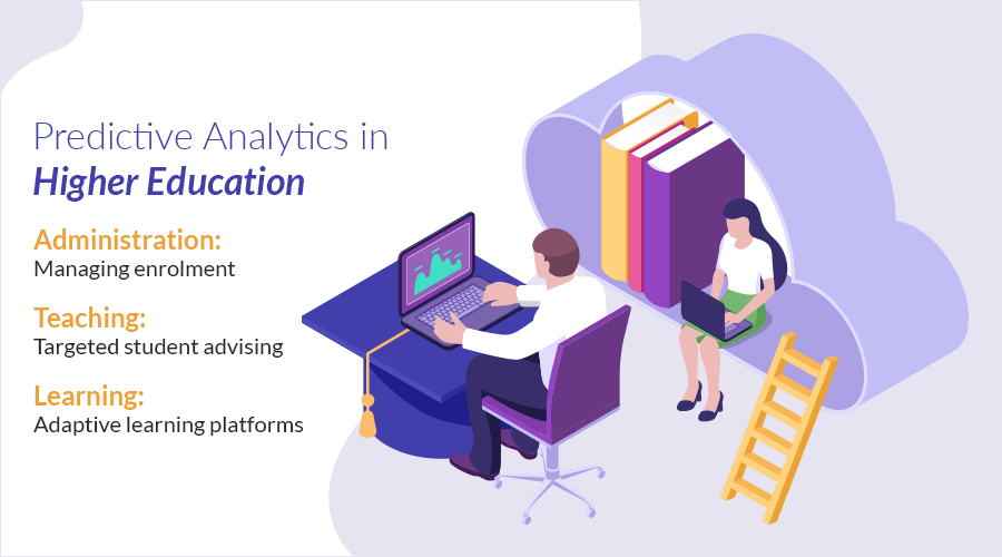 Data & Analytics in Higher Education: Challenges and Opportunities