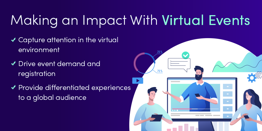 Driving Customer Engagement With Highly-Engaging B2B Virtual Events