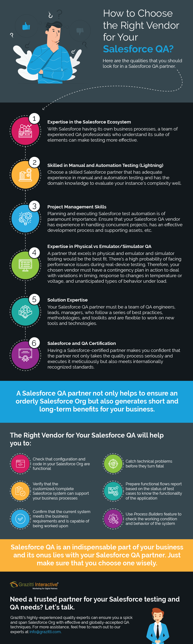 6 Tips to Evaluate the Right Salesforce QA Vendor