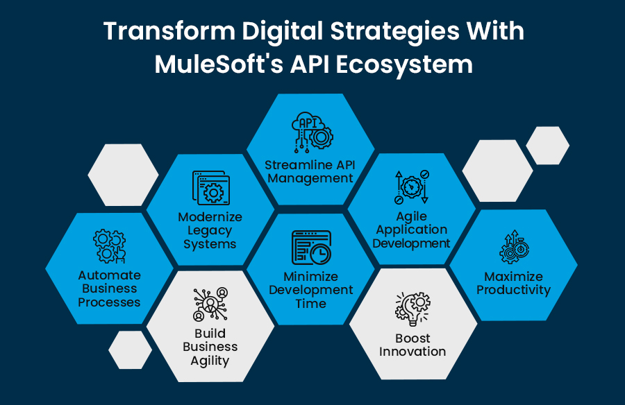 Transform Digital Strategies With MuleSoft's API Ecosystem