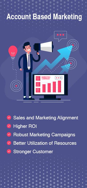 Account-Based-Marketing