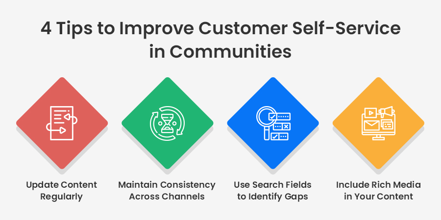 blog image1-Selfcare and communities
